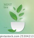 mint tea 25304213
