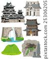 kumamoto prefecture, kumamoto castle, mount aso 25306205