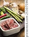 Fresh Uncooked Pork 25307596