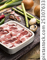 Fresh Uncooked Pork 25307633