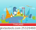 Thailand Travelling banner. Thai Landmarks. 25320460