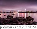 台場彩虹橋粉紅絲帶節期間特別點亮 25328156