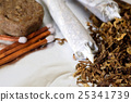 tobacco, addictive, antiemetic 25341739