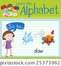 Flashcard letter S is for slow 25373962