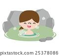 hot spring spa 25378086