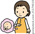 Mother-to-child infection 25379010