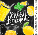 lemonade lemon juice 25387288