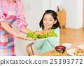 家常菜 炸雞塊 油炸物 25393772