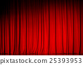 Red curtain backgrounds. 25393953