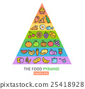 Healthy Foods Pyramid. Vector 25418928