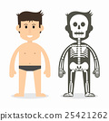 human body and skeletal system ( flat design ) 25421262