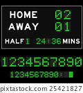 Score board with green digital led font background 25421827