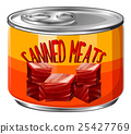 Meats in aluminum can 25427769