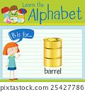 Flashcard letter B is for barrel 25427786