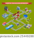 cityscape building house 25449288