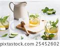 lime honey iced drinks 25452602