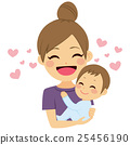 mother baby child 25456190