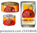 Meats in three different cans 25458646