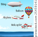 Different types of air crafts 25459141