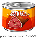 Meats in aluminum can 25459221