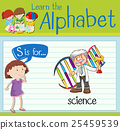 alphabet, education, learning 25459539