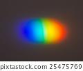 棱鏡光的折射色散七色光的波長可見光 25475769