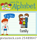Flashcard letter F is for family 25489647