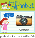 Flashcard letter C is for camera 25489656