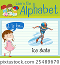 Flashcard letter I is for ice skate 25489670