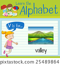english, alphabet, child 25489864