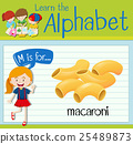 Flashcard letter M is for macaroni 25489873