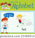 Flashcard letter F is for fast 25489914
