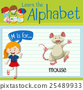 english alphabet child 25489933