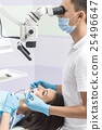 Patient at dentist's office 25496647