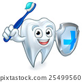 Sword and Shield Tooth Mascot 25499560