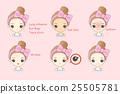 face problem skin 25505781