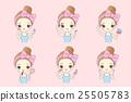 Cartoon woman make up 25505783