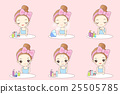 woman is doing beauty care 25505785