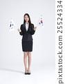 Republic of Korea 086 25524334