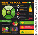 vector food healthy 25527131