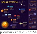 Solar System - poster, brochure cover template 25527156