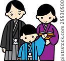 kimono, family, household 25530500