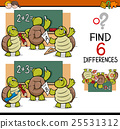 differences education task 25531312