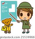 Onanoko guide staff (green) Explanation 25539966