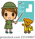 Onanoko guide staff (green) Explanation 25539967
