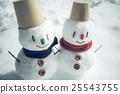 มนุษย์หิมะ 25543755