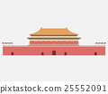 Forbidden City. Gate of Heavenly Peace. Vector 25552091