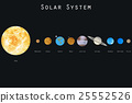 The planets of the solar system. Vector 25552526