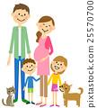 pregnant, pregnancy, person 25570700