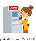 atm 自動櫃員機 女性 25571434